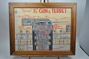 WWII Navy Training Board - Typical 16 Gun & Turret 31x25in