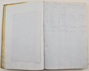 B H Howell Handwritten Ledger 1857 Philadelphia