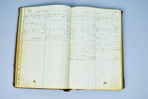 Member Payment Ledger Granville Center Lodge 687, Pennsylvania 1870-1893