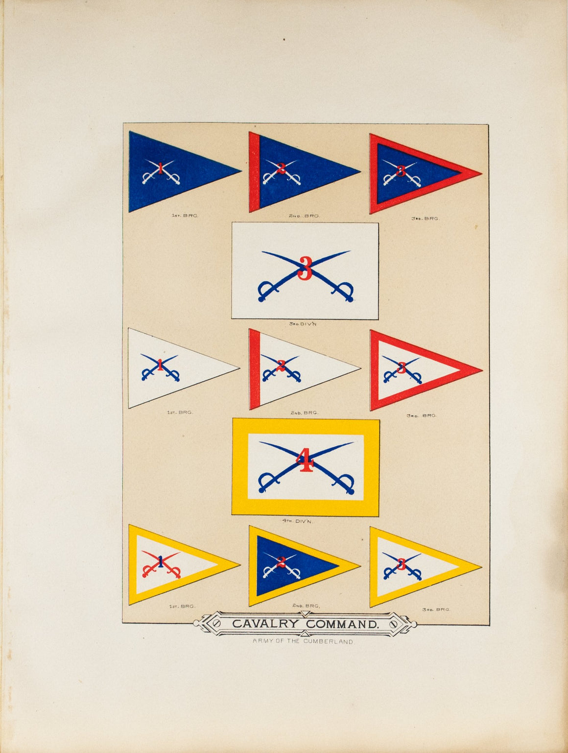 Cavalry Command Antique Civil War Union Army Flag Print 1887