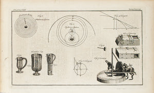 Solar System Tangent Tanning 1760s Antique Science Print