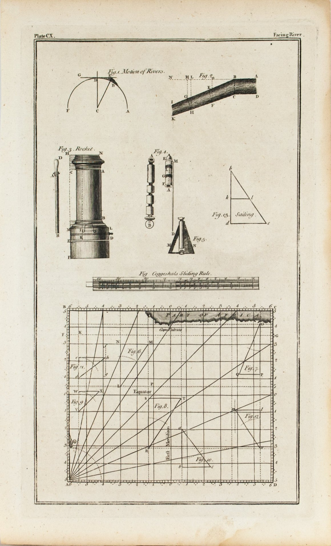 Motions of Rivers Rocket Coggeshall's Sliding Rule 1760s Antique Science Print
