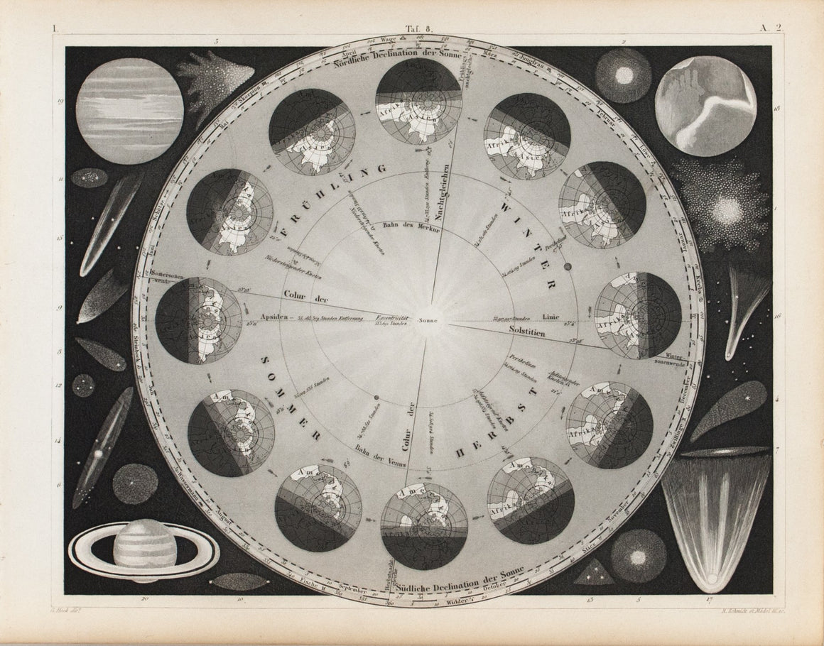 Earth Orbit Seasons Planets Antique Astronomy Print 1857