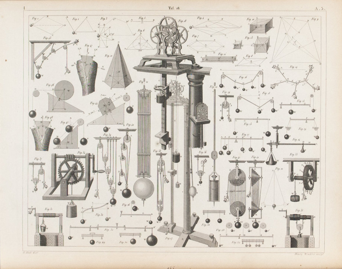 Forces Pully Antique Physics Print 1857