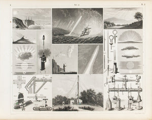 Waterspout Greenwich Observatory Shadows Antique Meteorology Print 1857