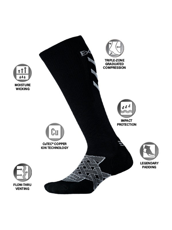 Thorlos Compression sock