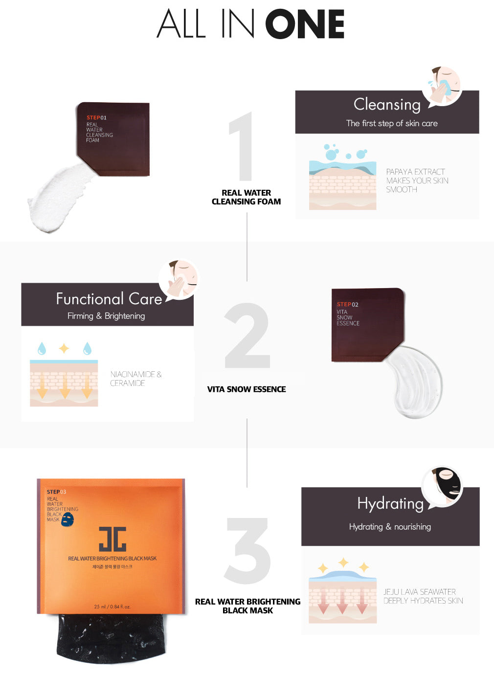 JAYJUN - Real Water Brightening Mask (Buy 7 Get 3 Free - mix & match)