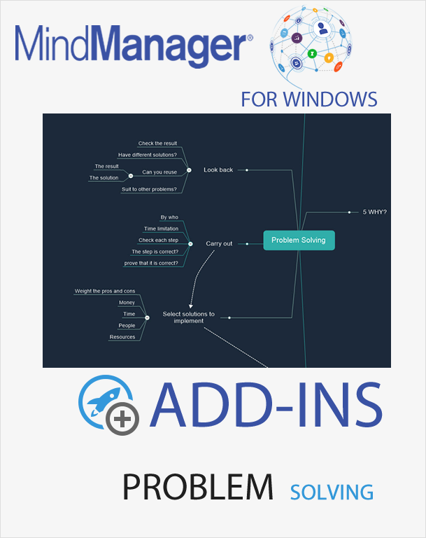 Problem Solving MindManager STARTER Map