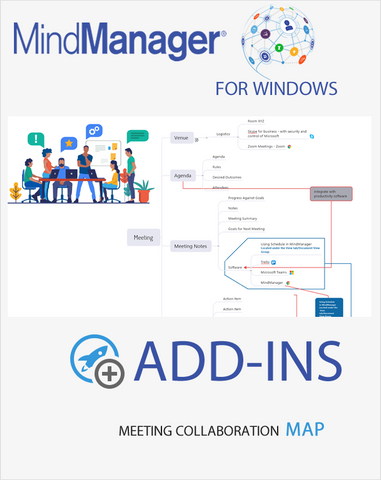 Develop a Meeting Collaboration Map - Mindlogik