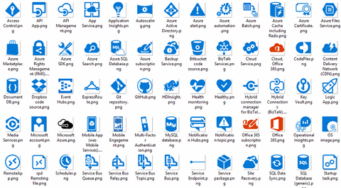 Icons4maps Free Microsoft Azure Pack for Mindjet MindManager 17,MindManager add-ins,Mindlogik