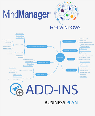 Develop a Business Plan - Mindlogik