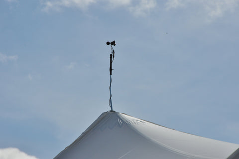 WIND Alarm for tents