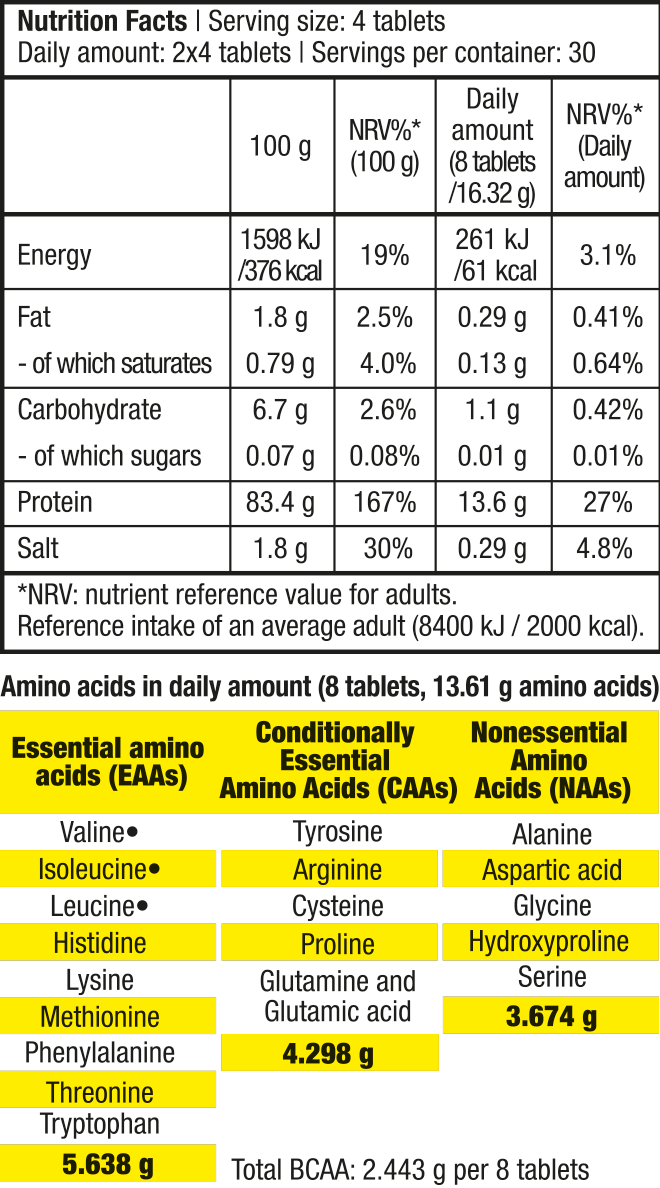 Beef Amino - 120 tabletta - Supplement Facts