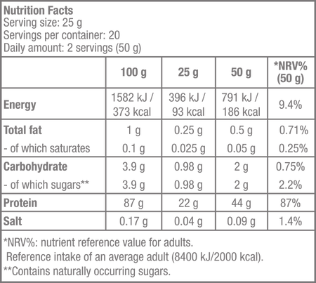 Natural Whey - 500 g - Supplement Facts