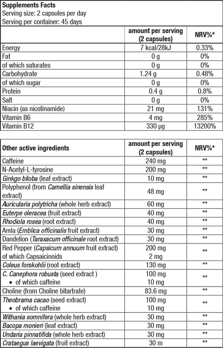 Thermo Drine Pro - 90 kapszula - Supplement Facts