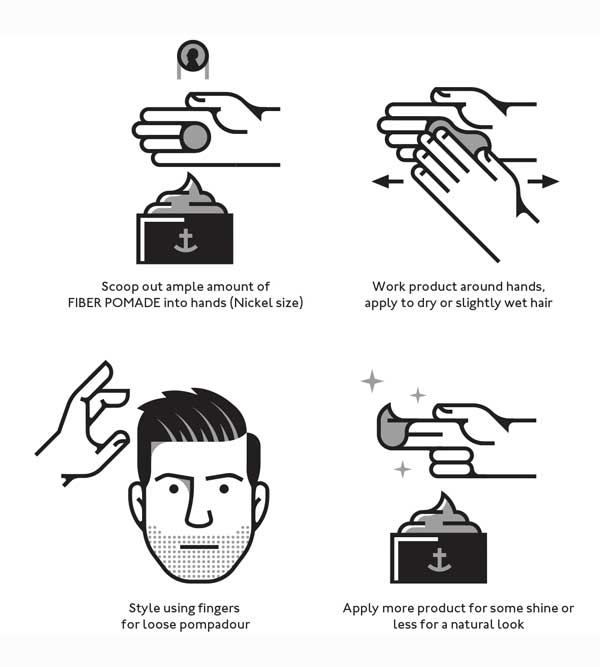 guide to haircuts admiral modern s grooming 5913