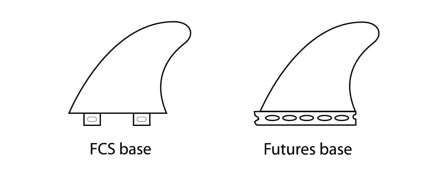 surf-fin-base-type