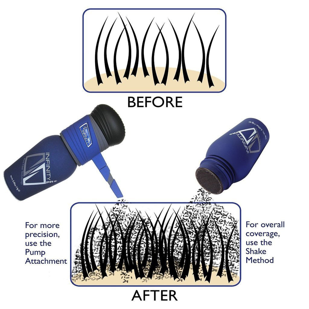 What Are Hair Building Fibers and How Do They Work