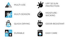 Performance Shirt Detail Icons - Sun Protection, Moisture Wicking, Quick Dry, Odor Control