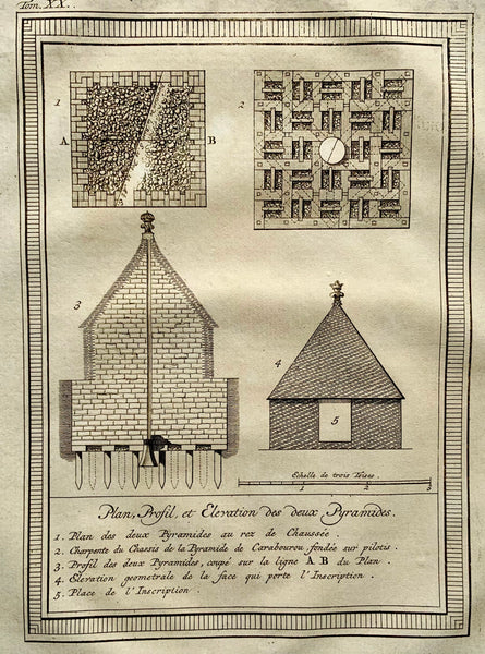 1756 Bellin; Profile and elevation of two Pyramids of Cochasqui, Ecuador - Ethnology