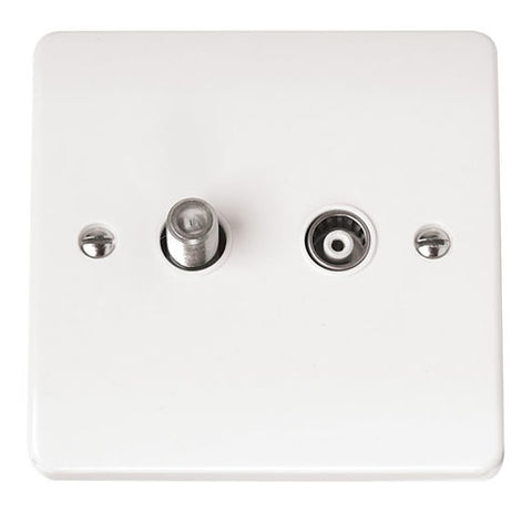 White Isolated Satellite And Coaxial Plate