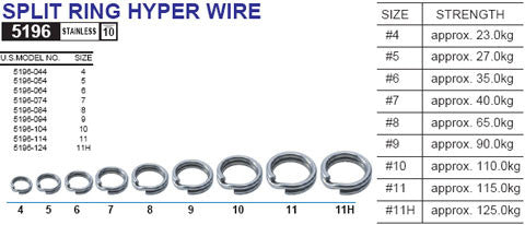 Owner Springringe Regular wire