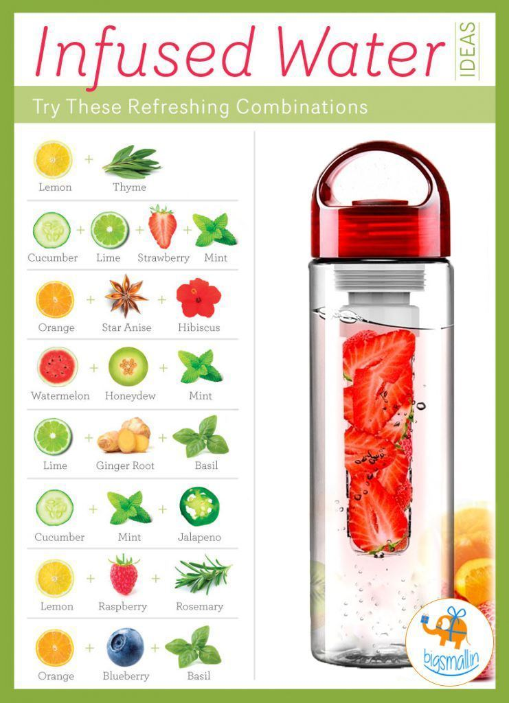 How to use the Detox Fruit Infuser Bottle