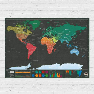 Scratch World Map - A Revolutionary Way to Track Your Travels