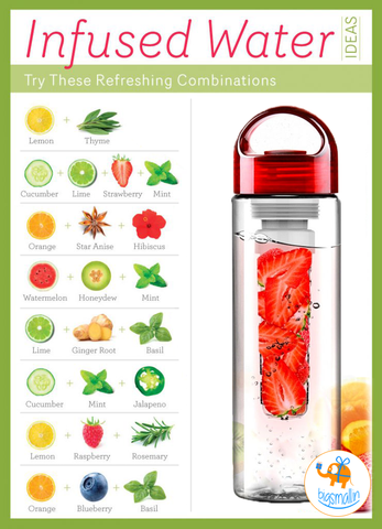 Fruit Infuser Bottle Recipes for detoxification