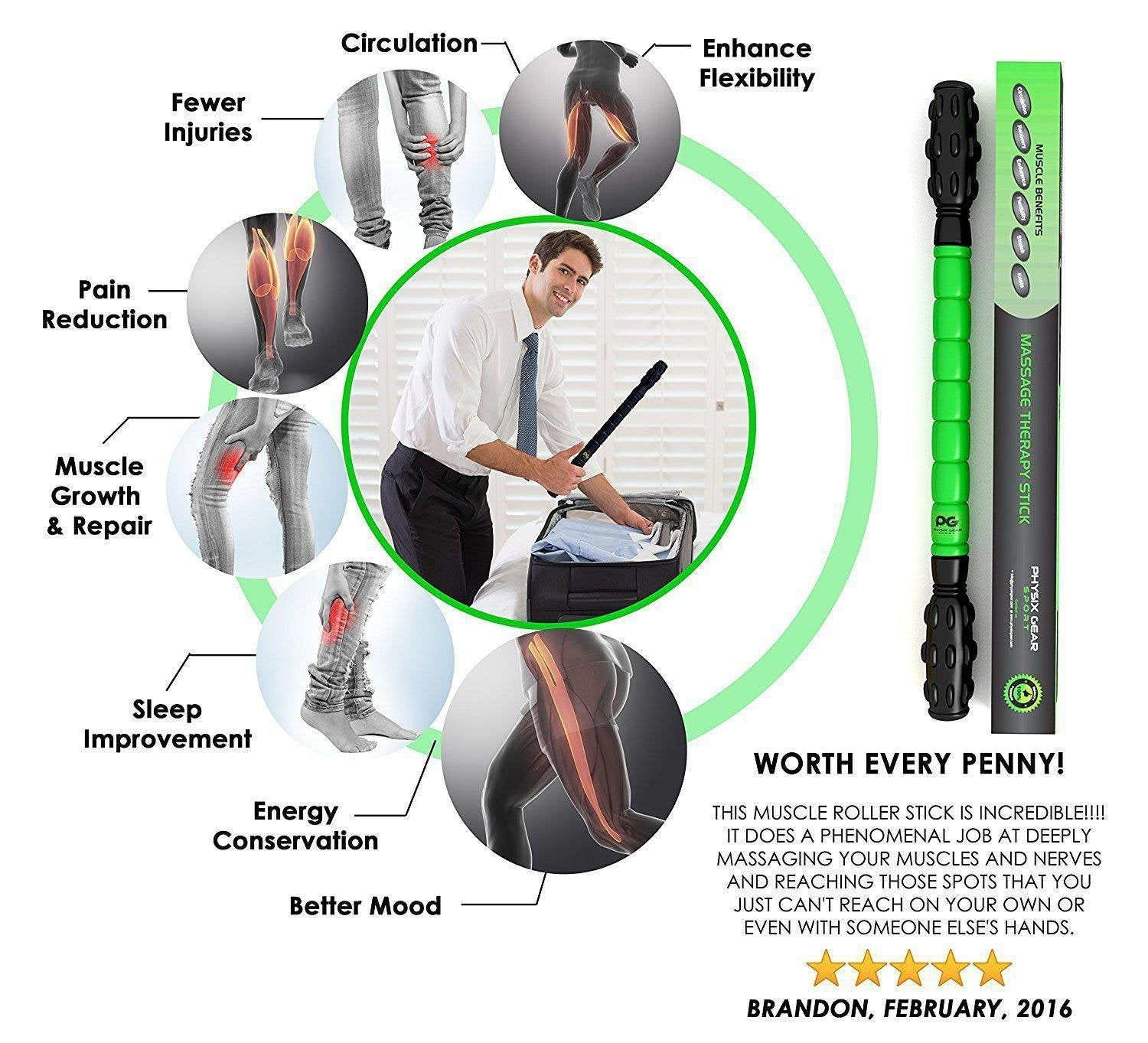 Prevent the painful cramps and spasms by using the best stick massager-Physix Gear Sport