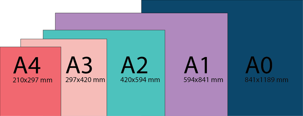 A Paper Size Guide