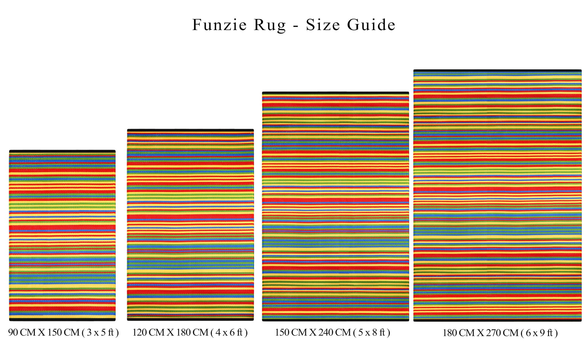 Funzie Outdoor Recycled Plastic Rug (Multicolor)