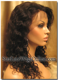 Curly Lace Wig Texture