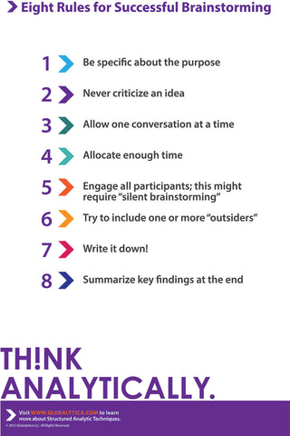 Eight Rules for Successful Brainstorming