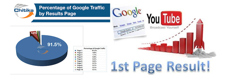 How to rank your website on page 1