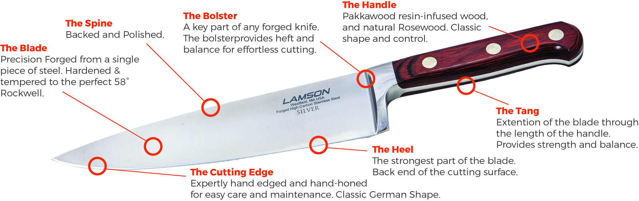 Chef Knives | American Made by Lamson since 1837