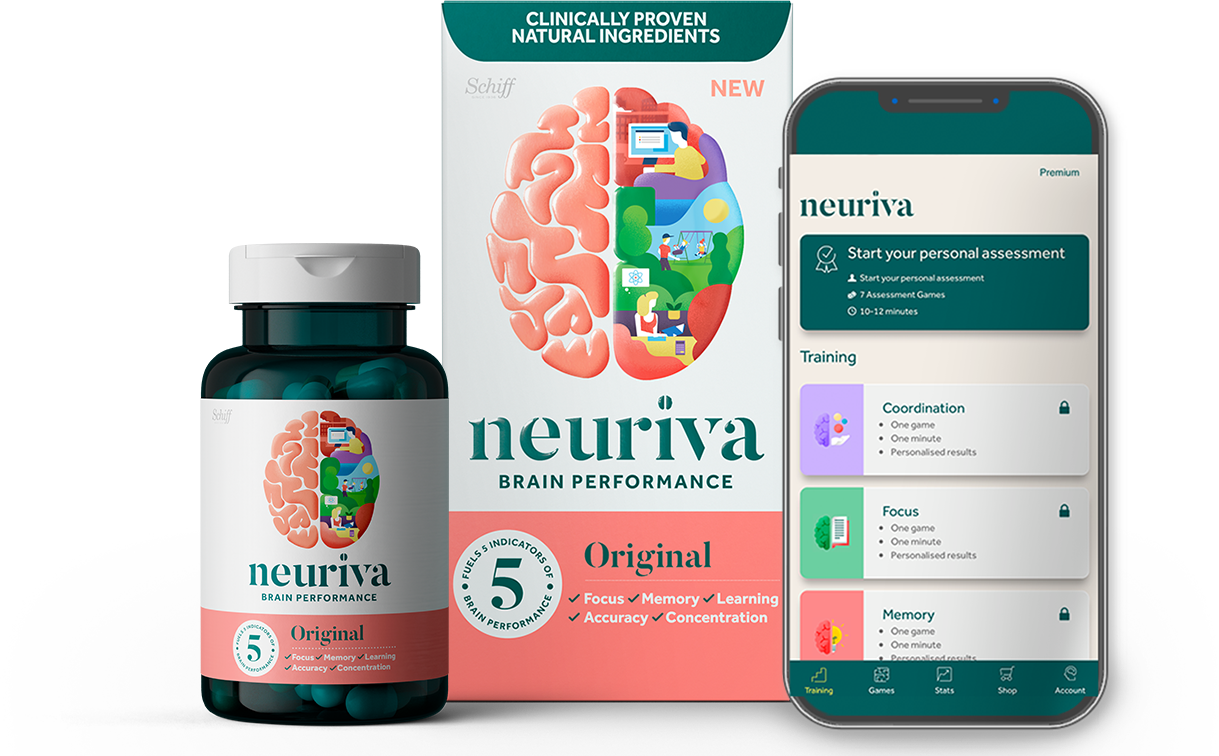 Neuriva Products