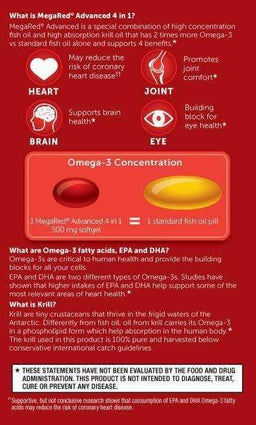Image of MegaRed Advanced 4in1 Concentrated Omega-3 Fish & Krill Oil