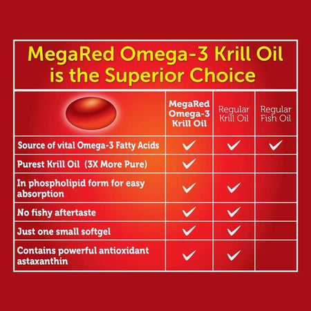 MegaRed 500mg Extra Strength Omega-3 Krill Oil Softgels