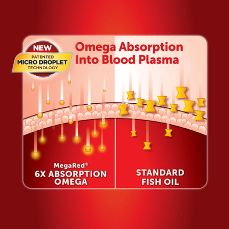 MegaRed Advanced 6X Better absorption 800mg