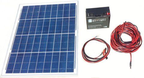 Solar Kit for Air Conditioners