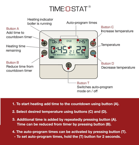 Time:o:stat 3 - Wired (battery) HMO Thermostat