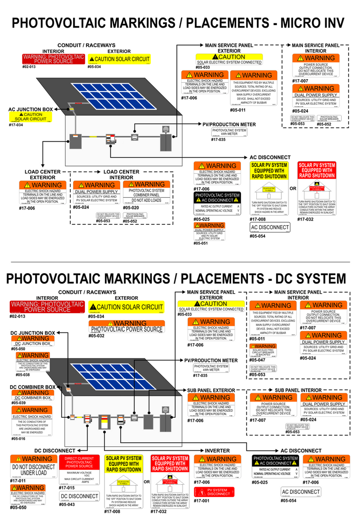 CAUTION SOLAR ELECTRIC SYSTEM IS CONNECTED 100 ea Solar Warning Labels