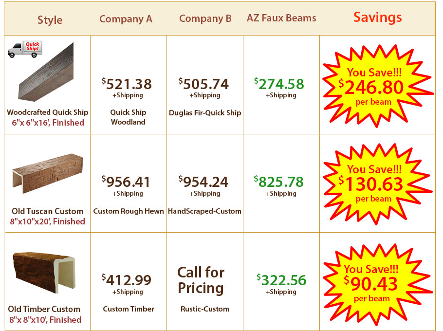 faux beams competitor prices