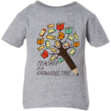 teacher-is-a-knowledge-tree---happy-teacher-day---Shirt-for-Kids-Youth-Jersey-Tee-White-YXS