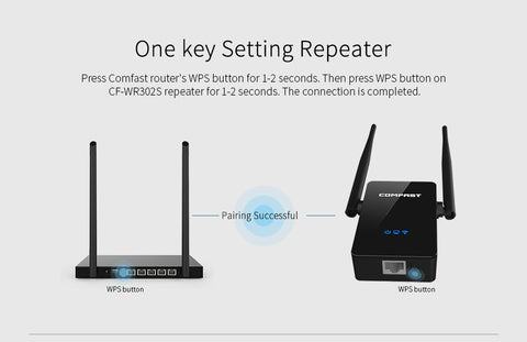 COMFAST Wireless Wifi Extender 300Mbps