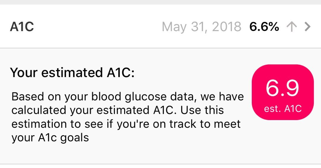 estimated average glucose calculator - diabetic a1c