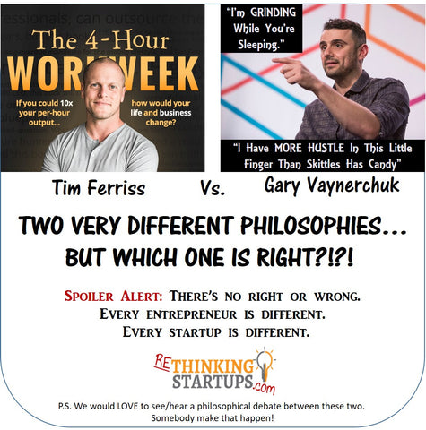 Every Entrepreneur is Different! Every Startup is Different! ReThinkingStartups.com