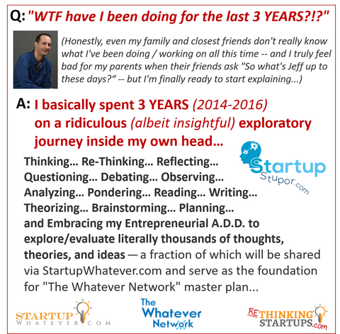 StartupWhatever.com - Jeff Goldblatt - How I Spent The Last 3 Years...