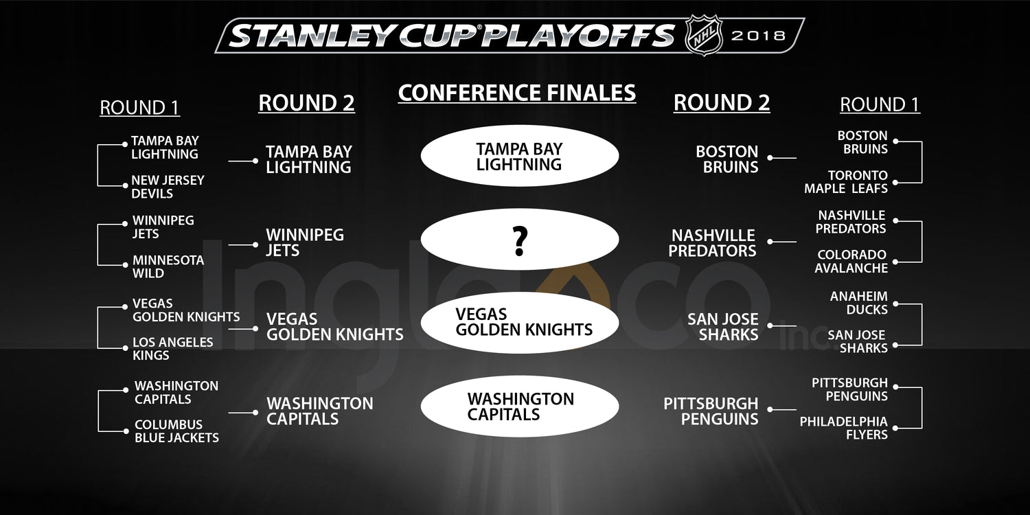 NHL PLAYOFFS 2018 ROUND 2 CONTEST ALERT !